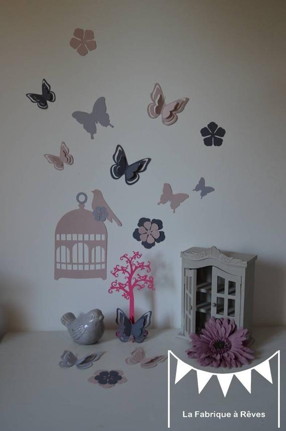 Deco Chambre Fille Theme Papillon