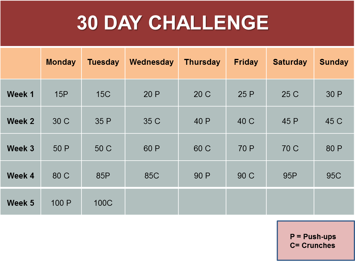 The 30 Day Push Up And Crunch Challenge