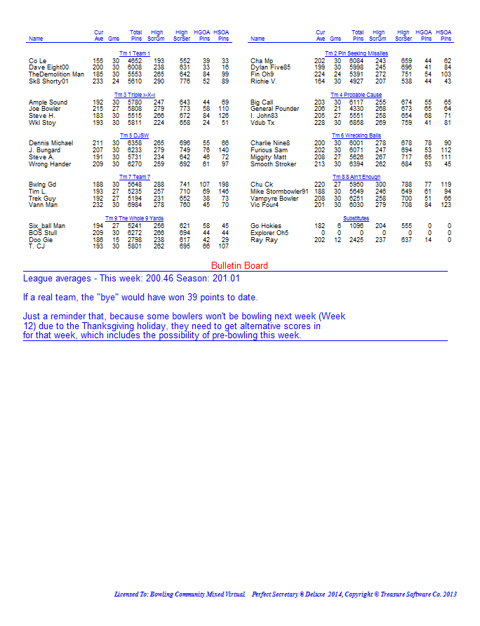 Fall 2014 Week 10 standings_page2