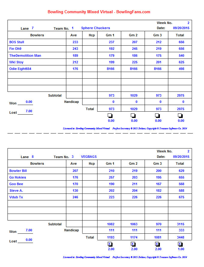 Fall 2015 Week 2 results_page4
