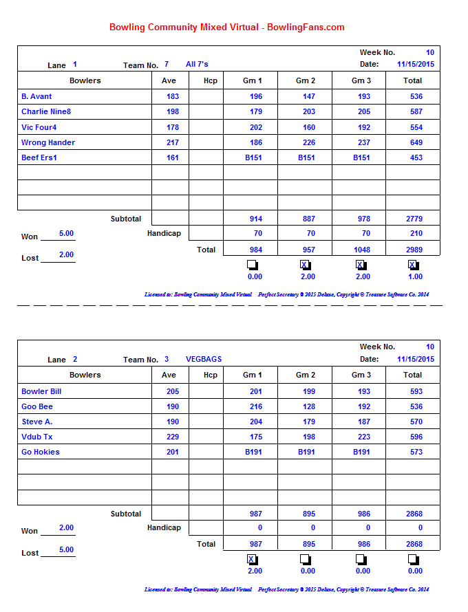 Fall 2015 Week 10 results_page1