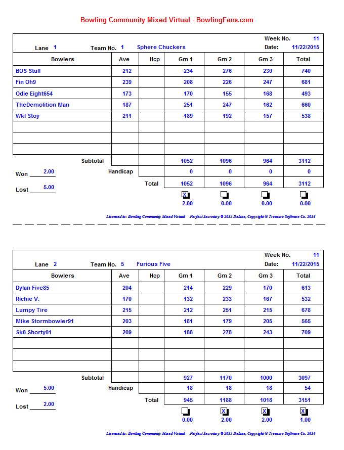 Fall 2015 Week 11 results_page1