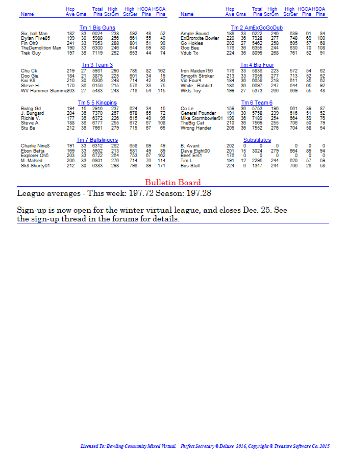 fall-2016-week-12-standings-rev_page2