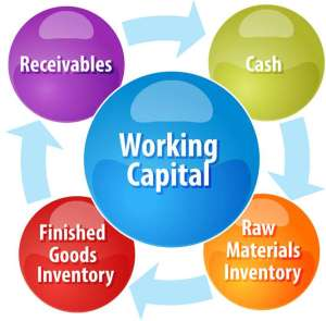 Tips for Managing Your Small Business Cash Flow