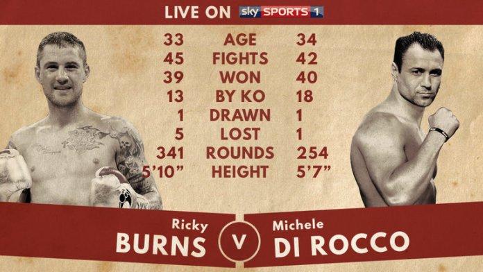 Ricky Burns vs. Michele Di Rocco_01