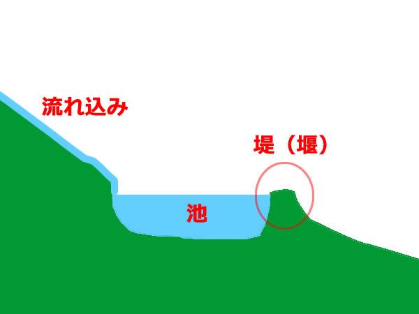 国土地理院地図で狩猟のロケハン