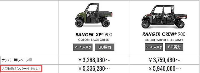 RANGER [ レンジャー ] XP 900