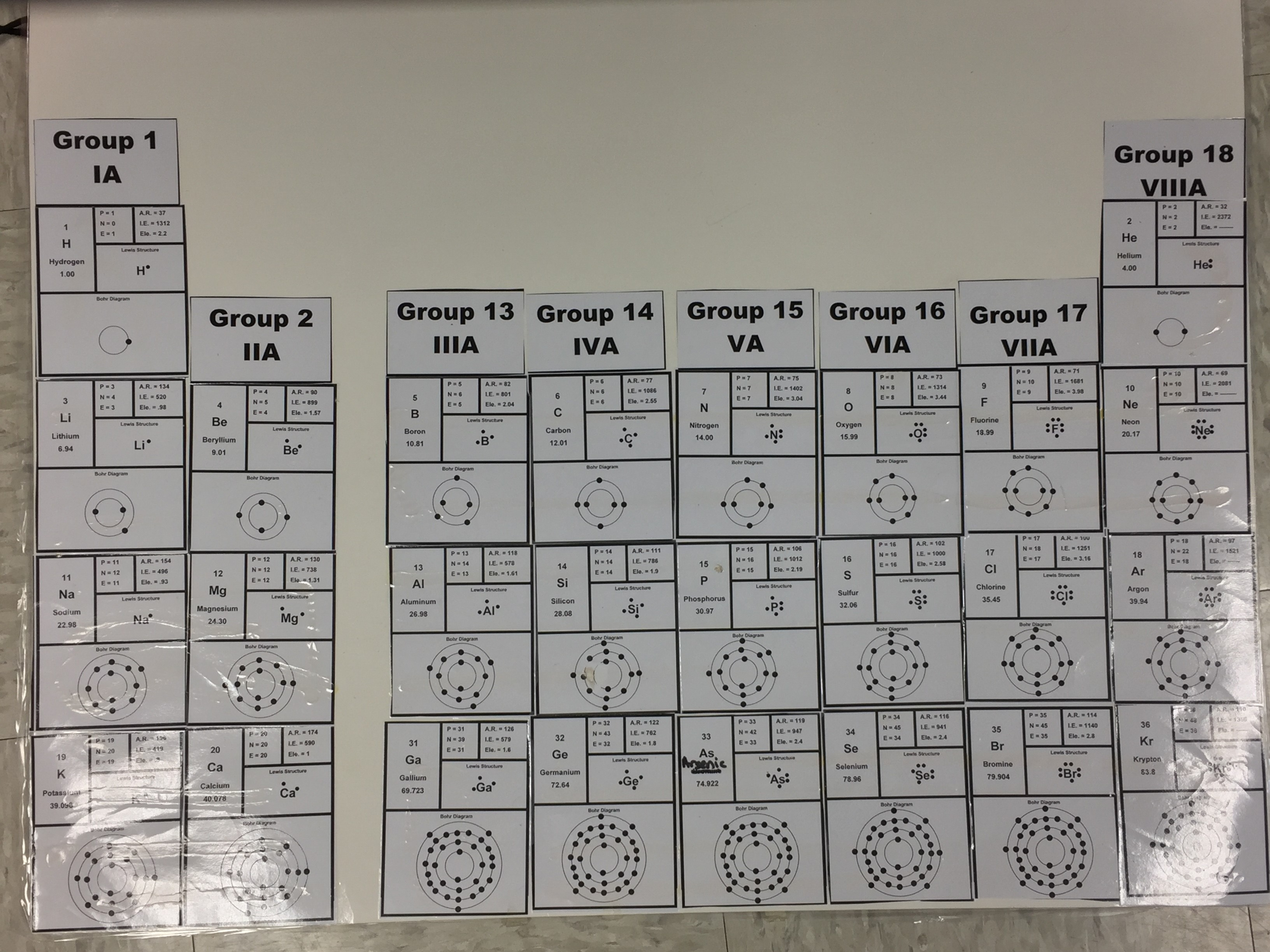 Traditional Chemistry Ionic Formulas Worksheet Answers