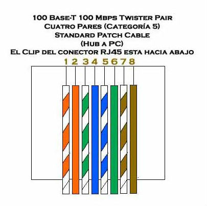 cable system wiring diagram  block wiring diagram explanation •