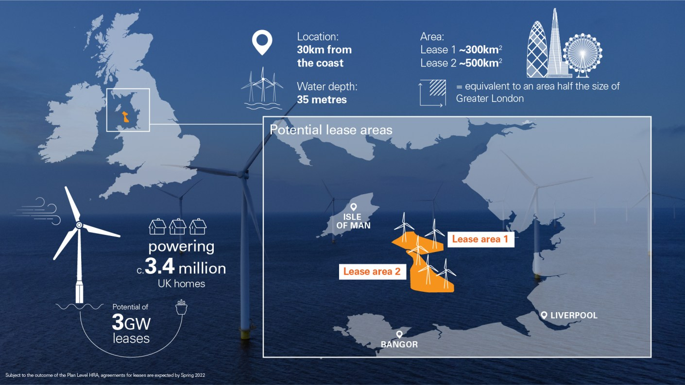 BP offshore wind committment