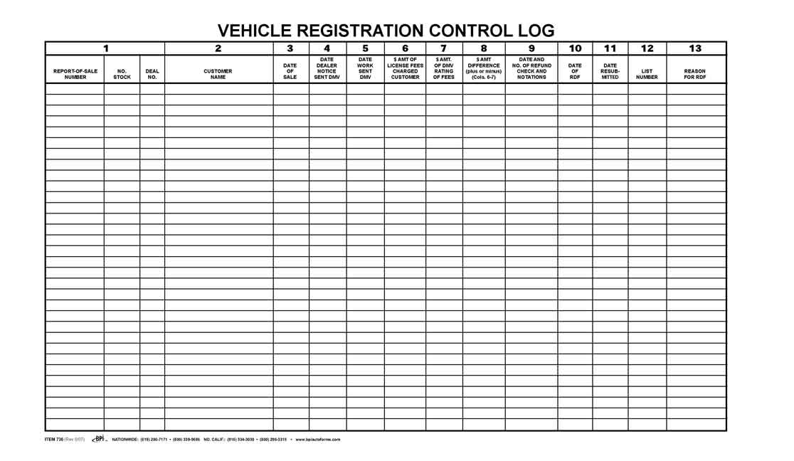 Uber car inspection forms