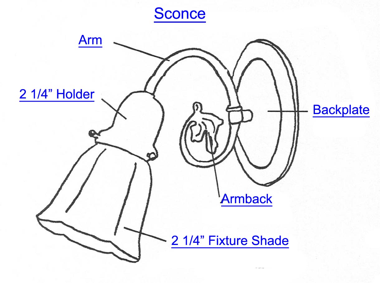 Sconce Lamp Part Index on Wall Sconce Parts id=33436