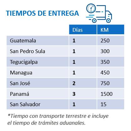 Ubicación Estratégica en Centro América para Operaciones Logísticas Regionales