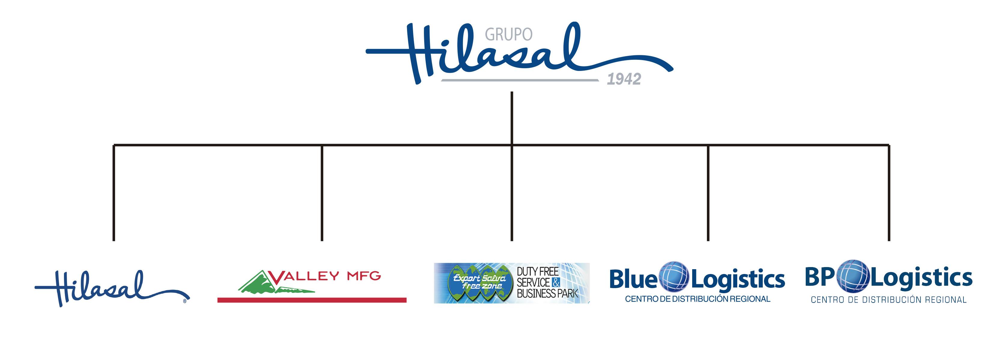 Grupo-Hilasal