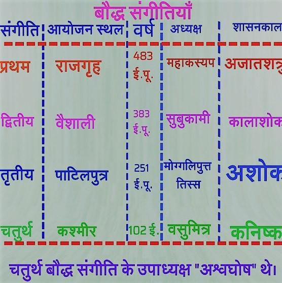 baudh dharm granth