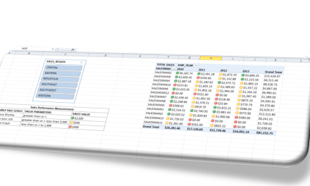 Excel KPI Dashboard: How to Monitor Your Sales to Reach Your Targets