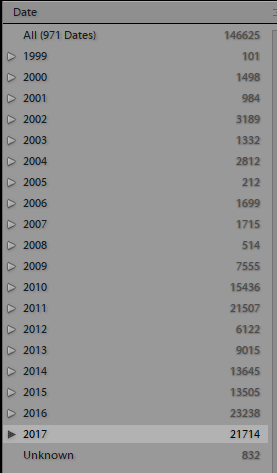 Images Per Year