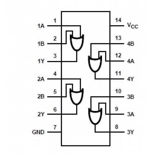 74hc32- Quad 2-input Or Gate