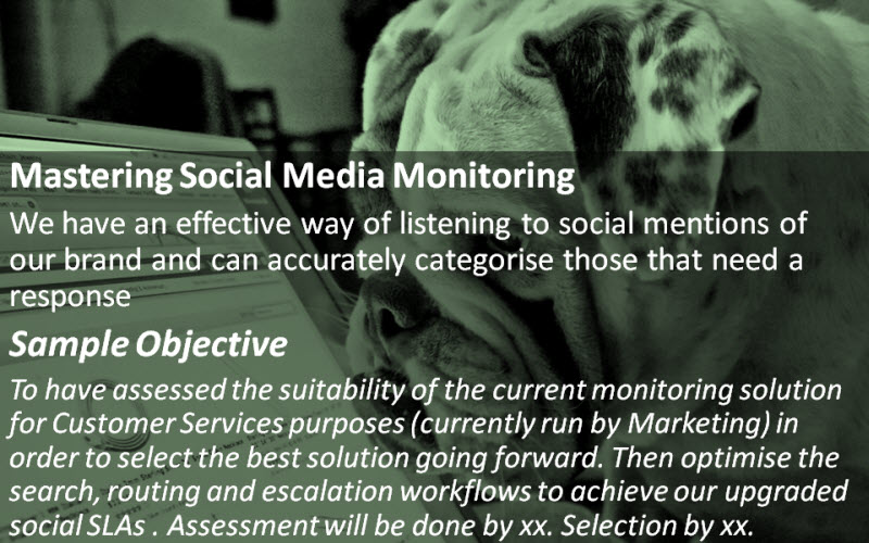 Social Customer Service: Mastering Social Media Monitoring