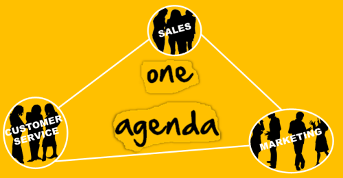 The One Agenda Milestone