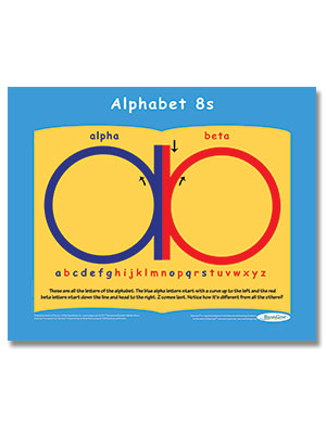 alphabet-8-chart-poster-paul-and-gail-dennison-brain-gym-books