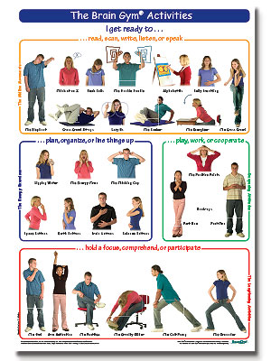 The Brain Gym® Activities Poster (Teen) (SM) | Brain Gym ...