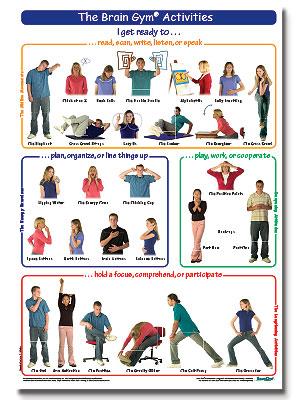 The Brain GymR Activities Poster Teen SM