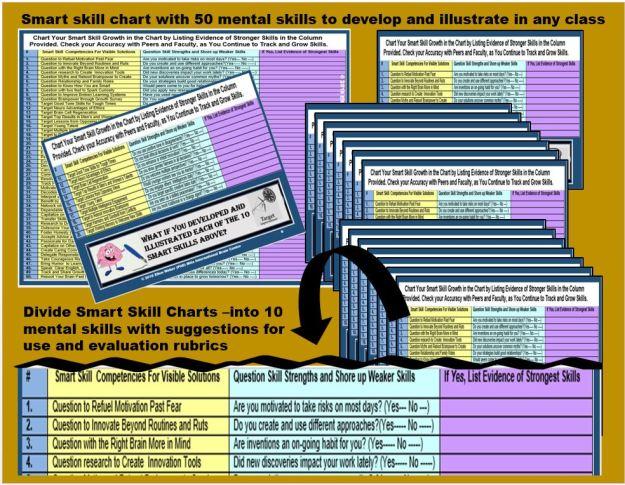 !smart skill chart