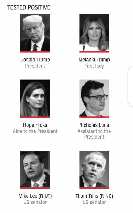 Names And Identity Of The Entire People Who Have Tested Positive For COVID-19 Within President Trump's Family And Inner Circle