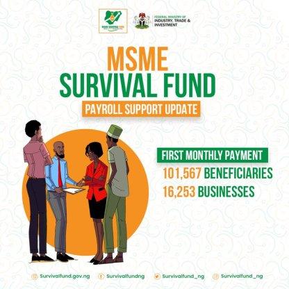 MSME Survival Fund