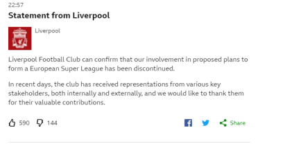 All 6 Premier League Teams Withdraw From Competition