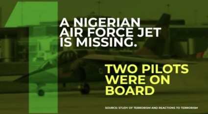 Interesting Facts About The Missing NAF Fighter Jet