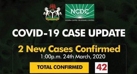Confirmed Cases Of Coronavirus In Nigeria Rise To 42