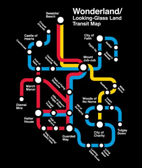 Subway Map Of The Brain.Alice In Wonderland As A Subway Map Brain Pickings