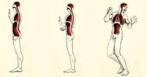 Emotional Anatomy: Stunning Vintage Illustrations of Somatic Consciousness