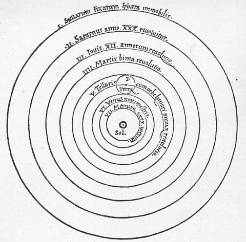 Heliocentric Universe (Nicolaus Copernicus, 1543). Copernicus's revolutionary view of the universe was crystallized in this simple yet disconcerting line drawing. His heliocentric model — which placed the Sun and not the Earth and the center of the universe — contradicted 14th-century beliefs.