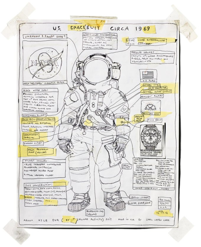 Neil Armstrong Biography   Childhood  Life Achievements   Timeline Wikipedia Neil Armstrong at Apollo      th anniversary celebrations