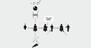 Life in Five Seconds: Minimalist Pictogram Summaries of Pop Culture and Historical Events