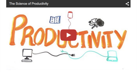 The Science of Productivity, Animated