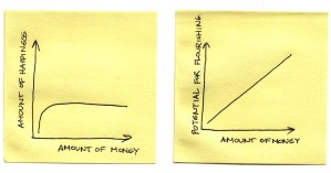 How to Worry Less About Money: Financial Planning Lessons from Goethe