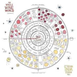 Vino Sans Snobbery: A Charming Illustrated Scratch-and-Sniff Guide to Becoming a Wine Expert