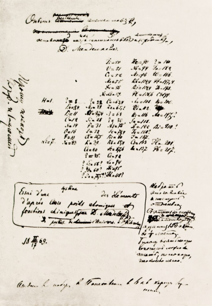 Mendeleev's 1869 handwritten draft of the periodic table