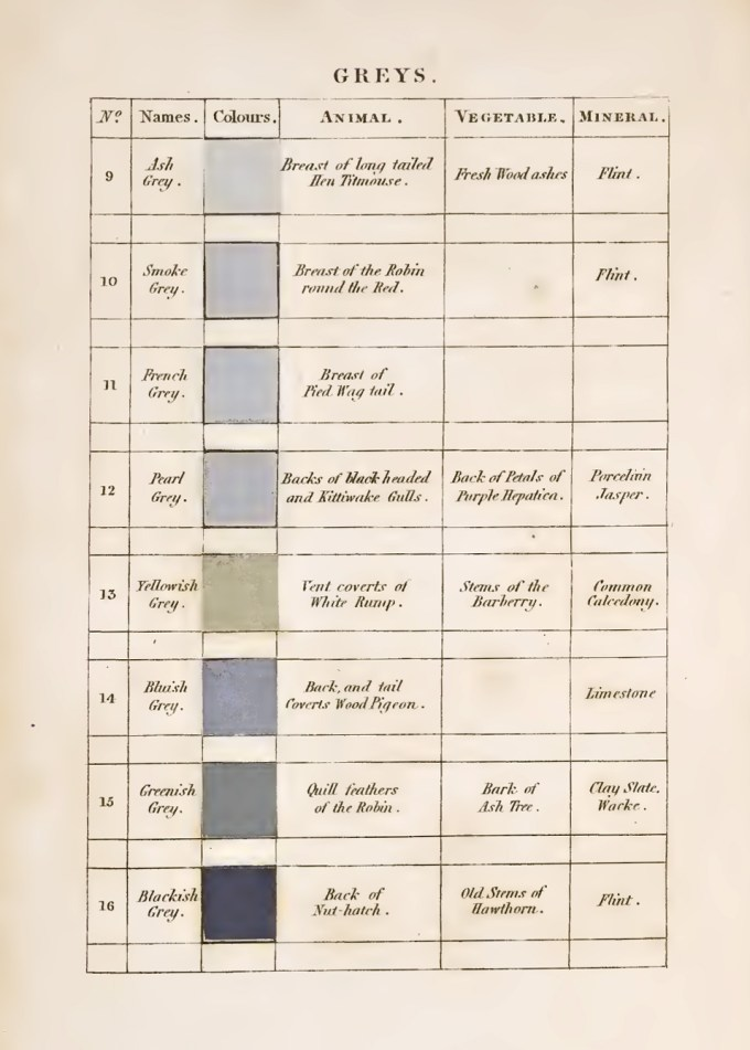 Eleven Kinds of Blue: Werner's Pioneering 19th-Century Nomenclature