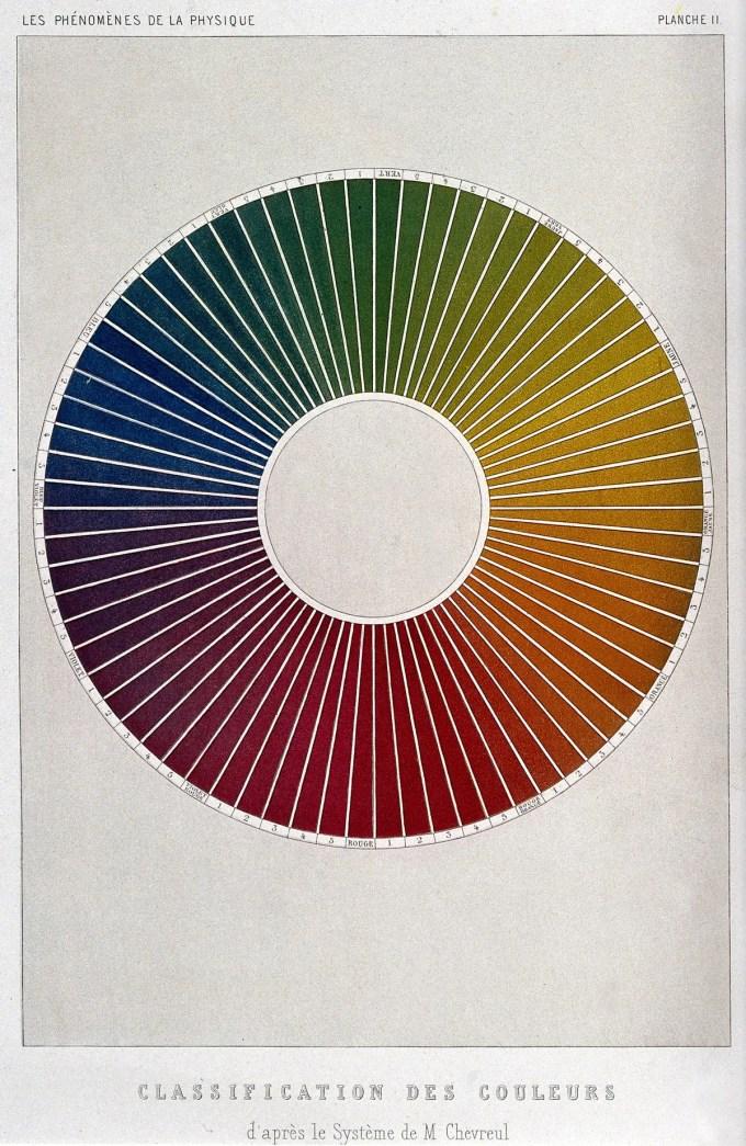 colorwheel.jpg?resize=680%2C1045