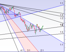 Nifty Weekly Expiry Analysis - Bramesh's Technical Analysis