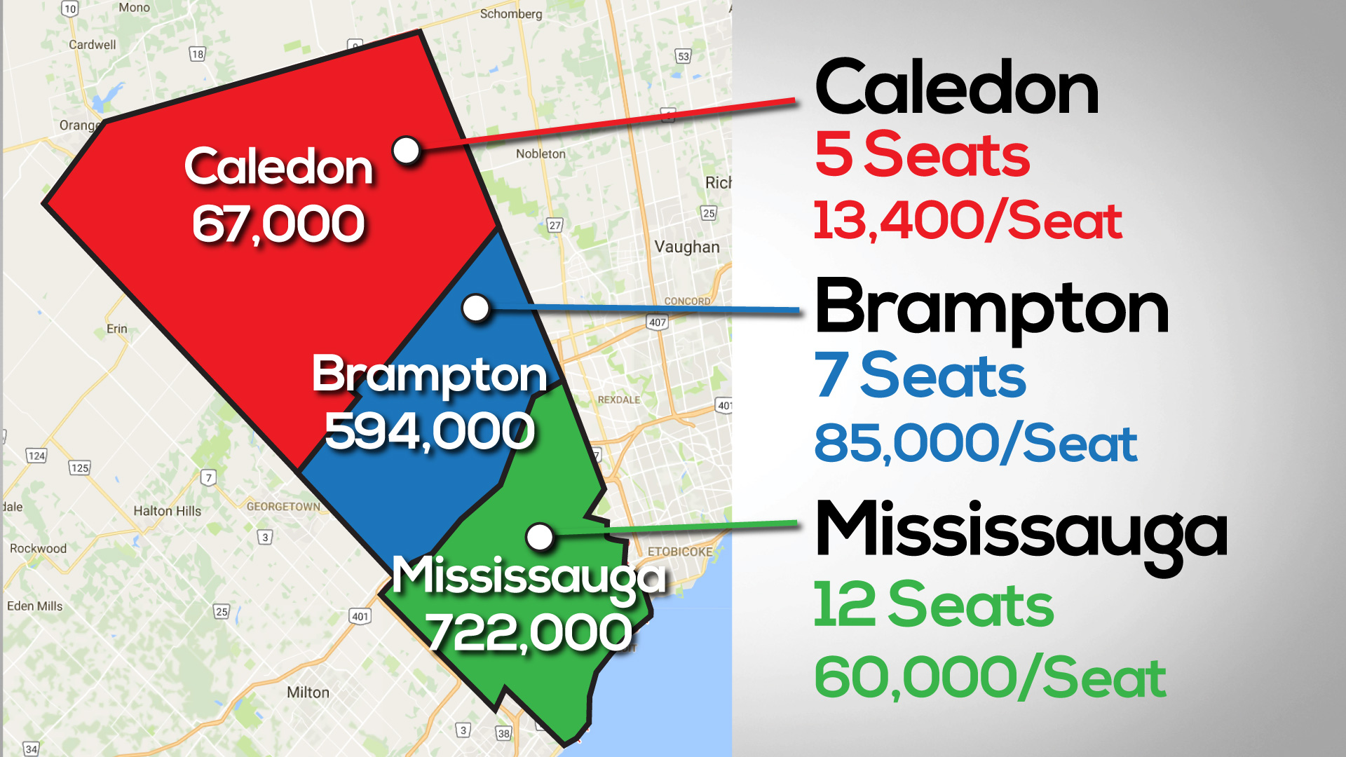 Councillor Moore Appeals For Fair Share Funding Brampton Focus