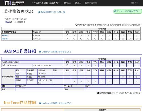 音楽権利情報検索ナビの管理情報