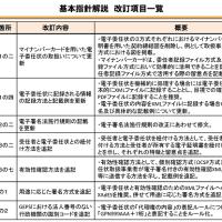 基本指針解説 改訂項目一覧