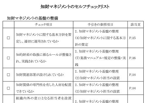 知財マネジメントのセルフチェックリスト