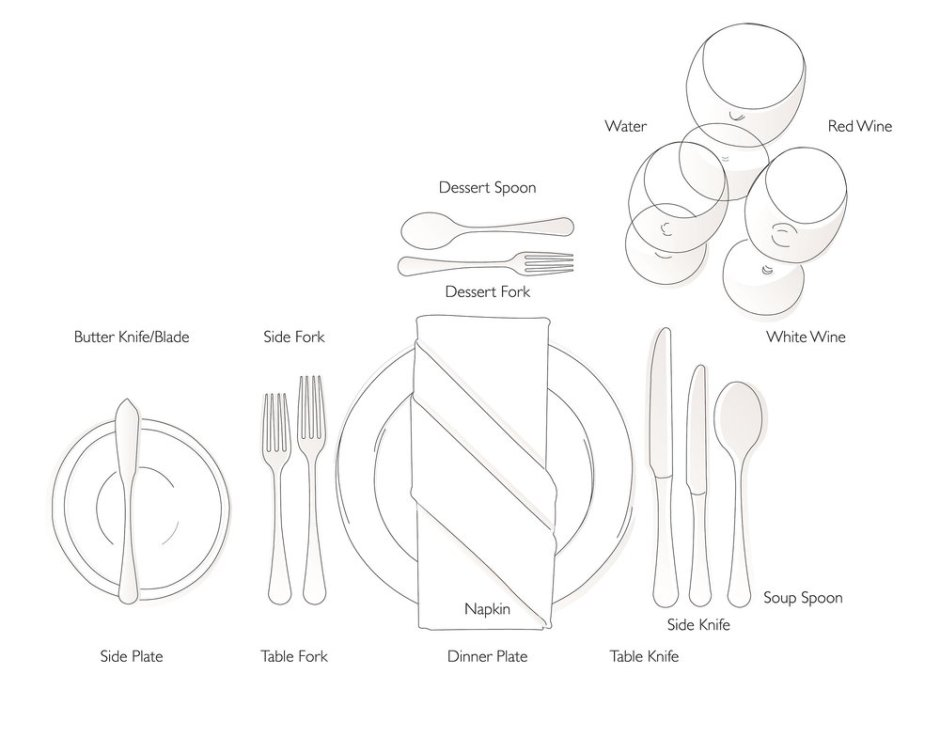 How to set a table for guests